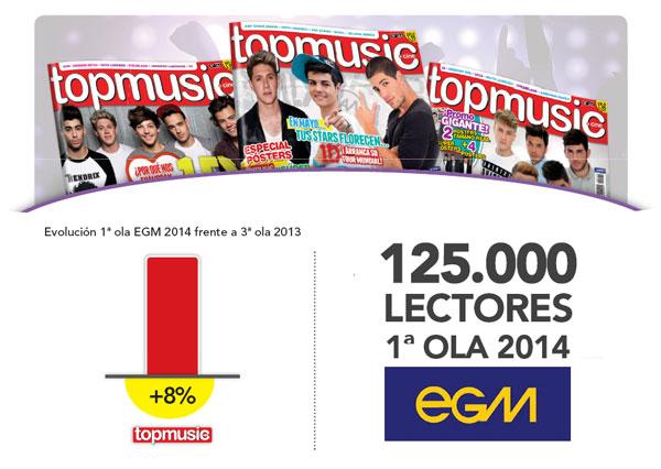top_music_egm