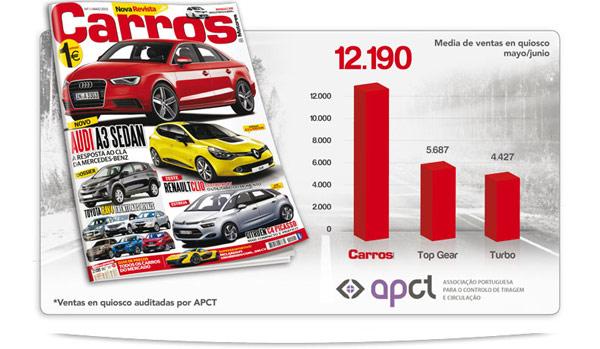 carros_revista_esp