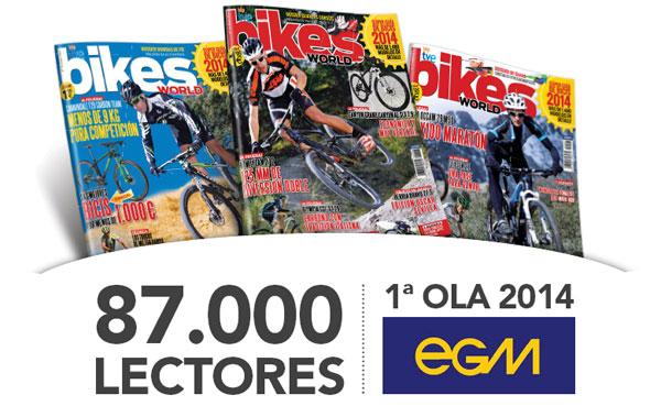 bikes_world_egm