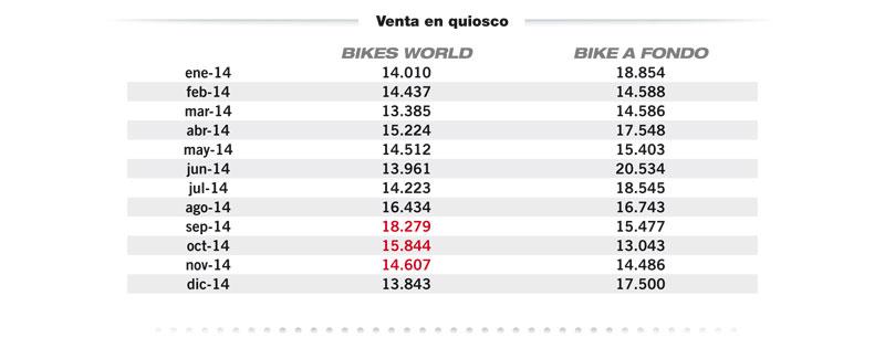 bikes-world-ojd-2015